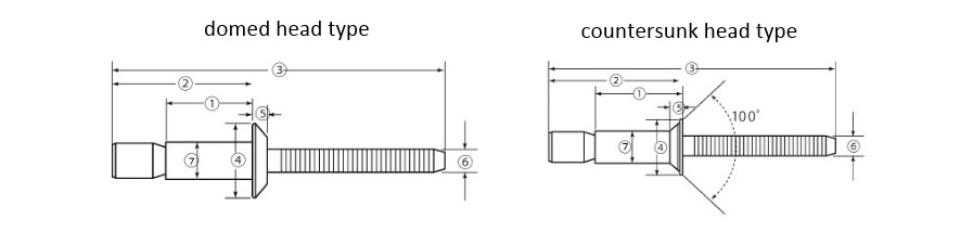 S-bolt (domed head/countersunk head) SNT /Stainless steel body